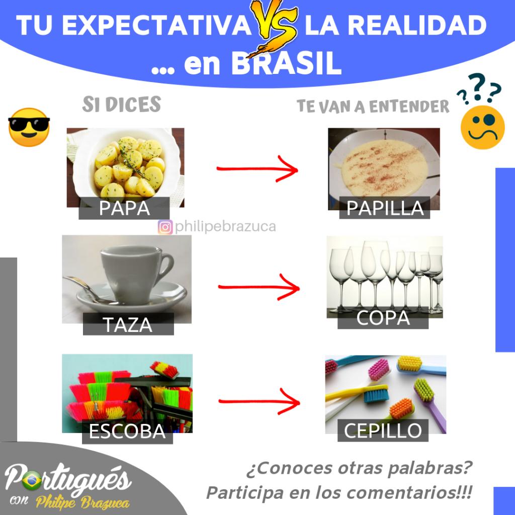 palabras parecidas - español portugués